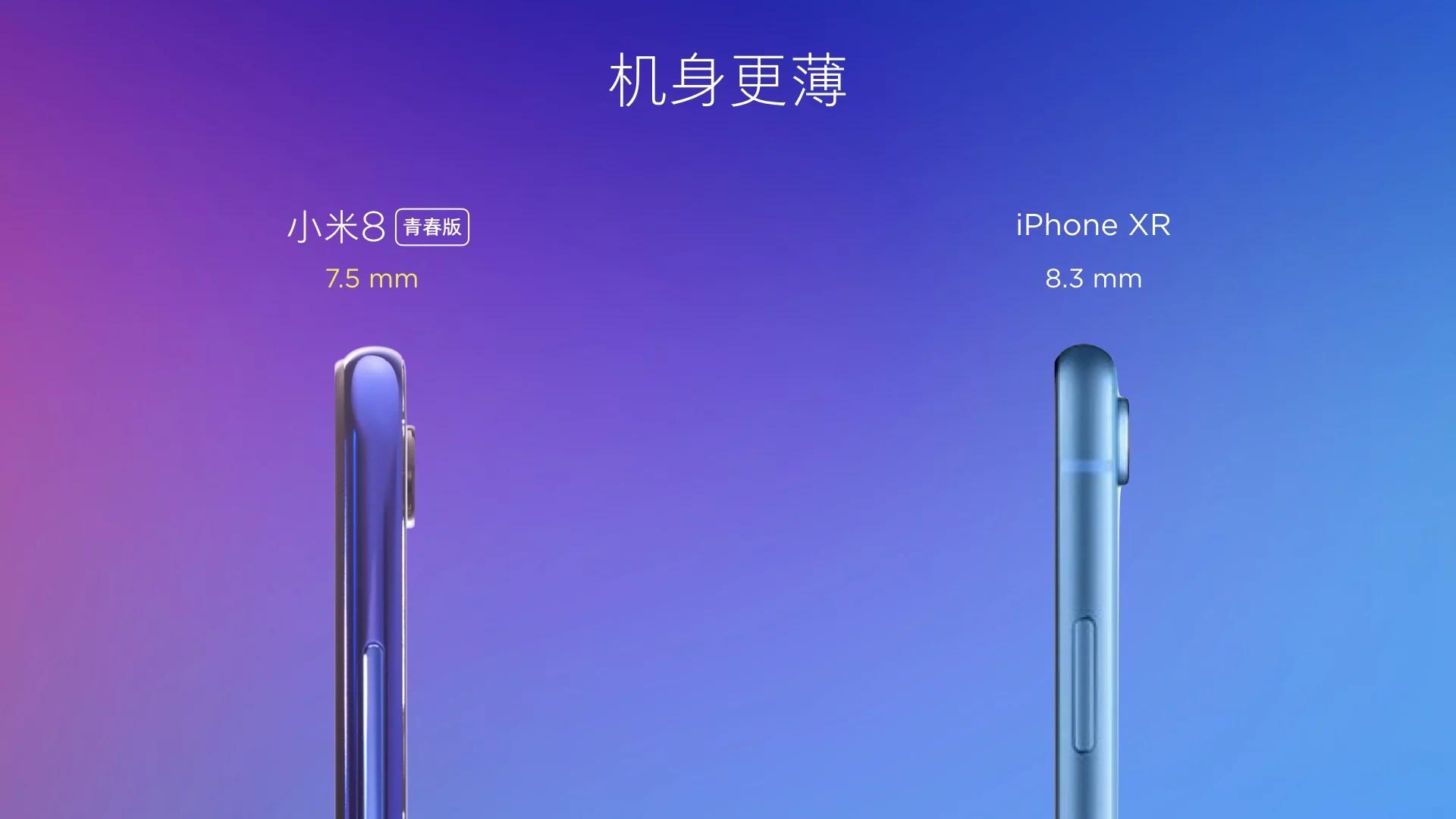 Xiaomi Mi-8 Lite