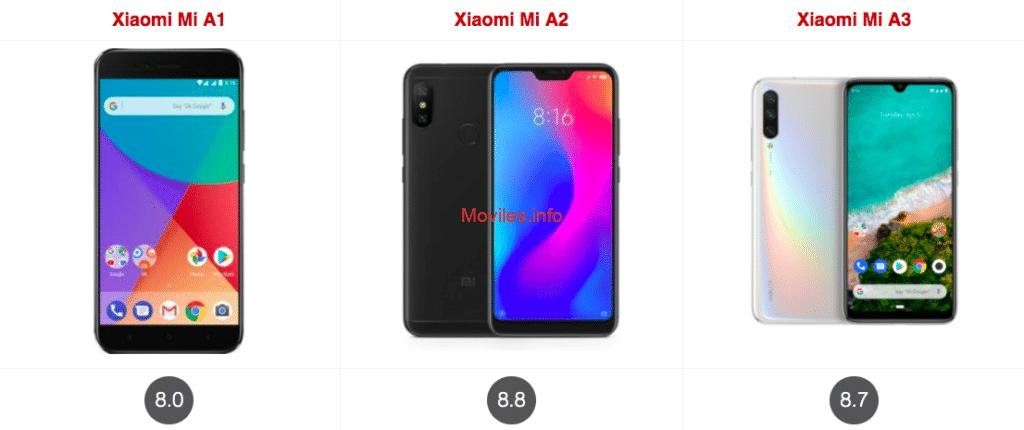 Xiaomi Mi A1 vs Xiaomi Mi A2 vs Xiaomi Mi A3