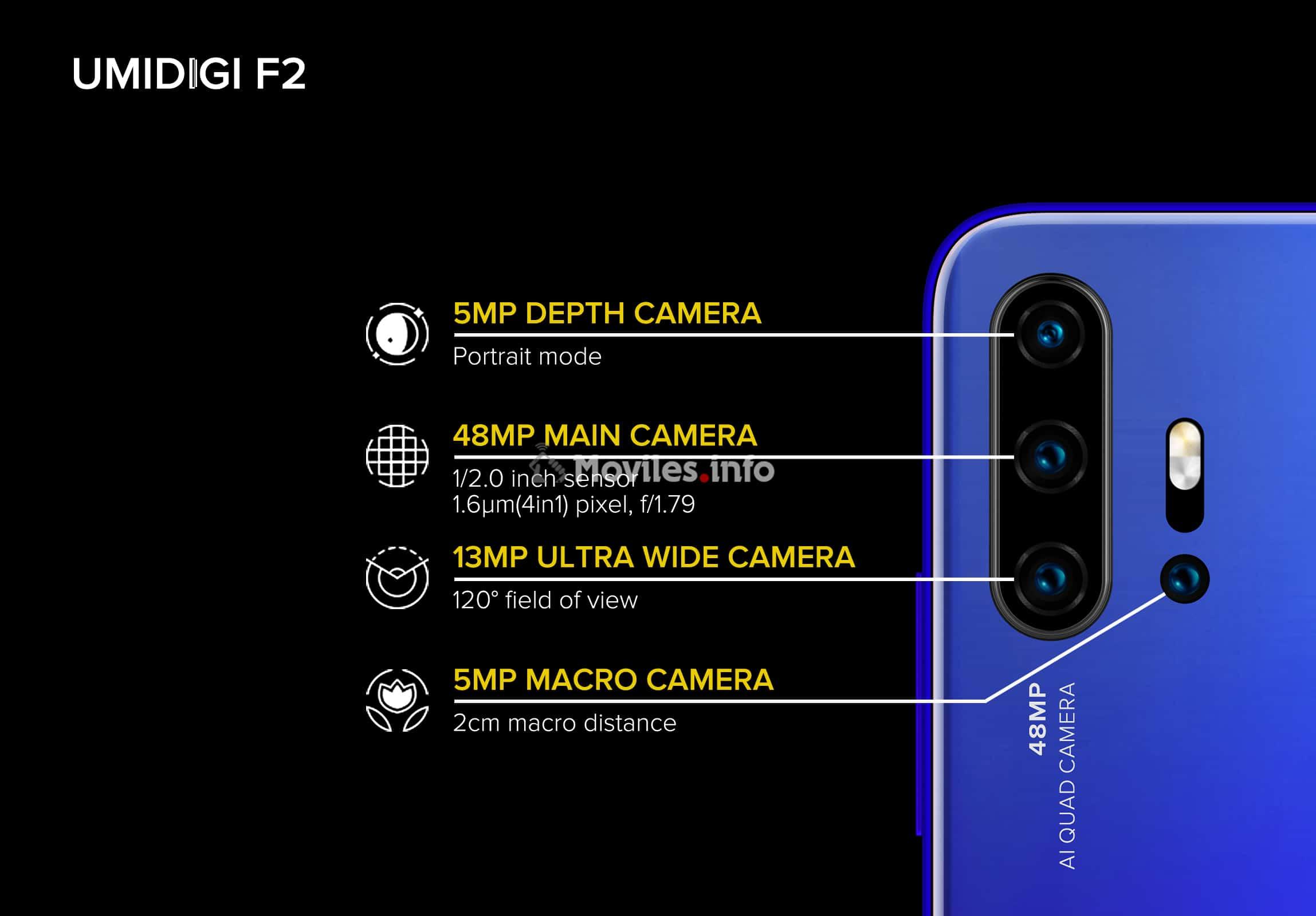 la cámara cuádruple del UMIDIGI F2