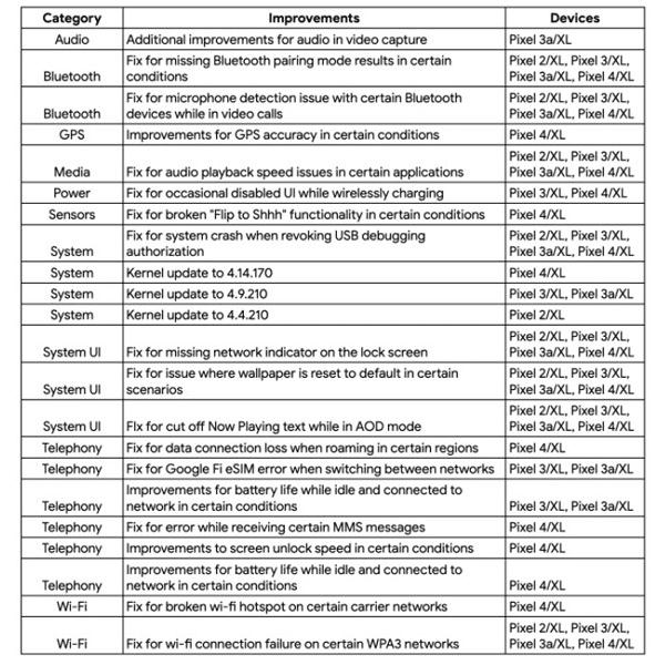 parche de seguridad junio de 2020